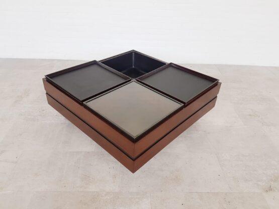 sormani table